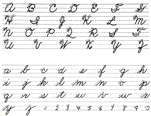 Your Handwriting/Your Signature – Do They Matter? - Social ...